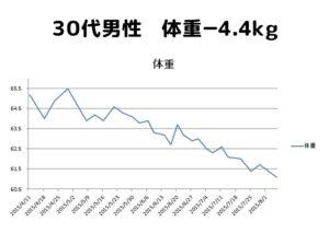 Baidu IME_2016-7-4_0-56-43