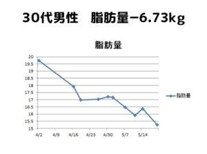 Baidu IME_2016-7-4_1-1-52